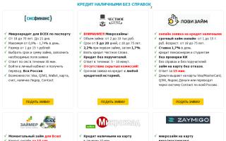 Скриншот сайта kredit-online.ga