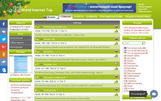 Скриншот сайта worldinternettop.ru